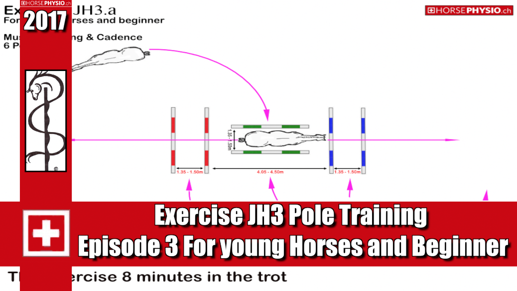 Execise JH3 Muscle building and cadence, episode 3